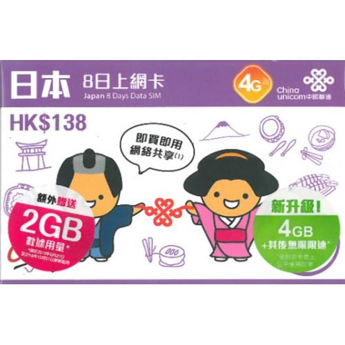 中國聯通日本8天4GB上網卡
