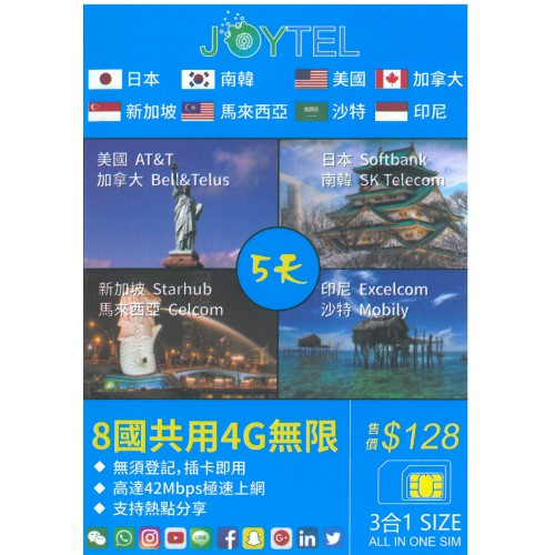JoyTel 4G 5days 8Countries Unlimited Data Sim