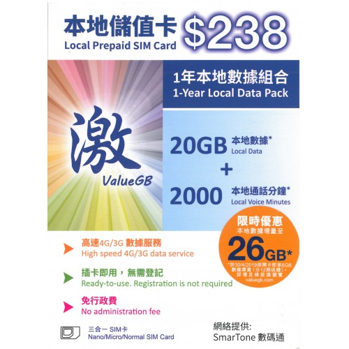 ValueGB 20GB* Local Prepaid SIM